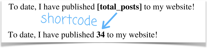 WordPress shortcode example to count number of posts
