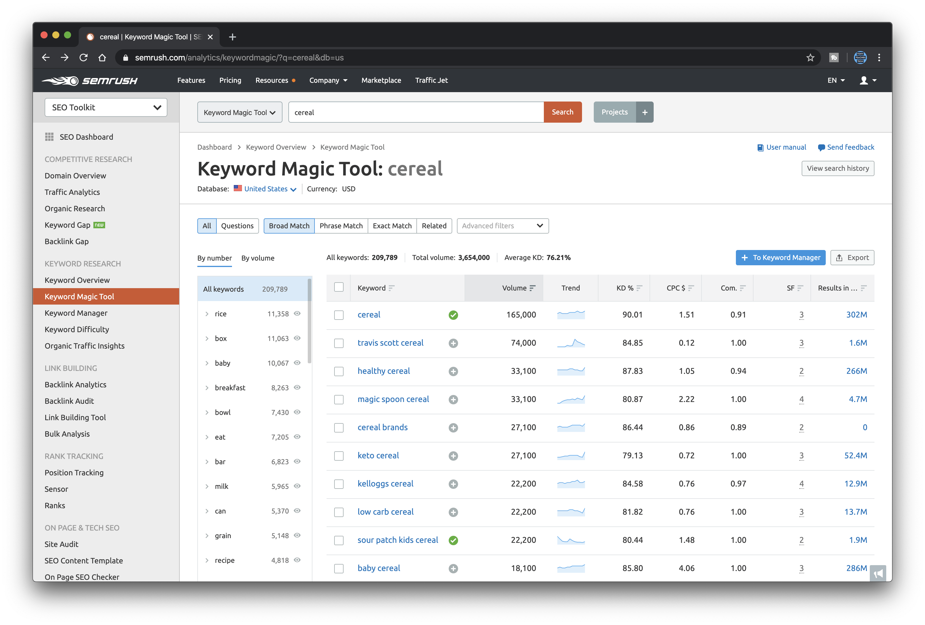Keyword Magic Tool search results screenshot by SEMrush
