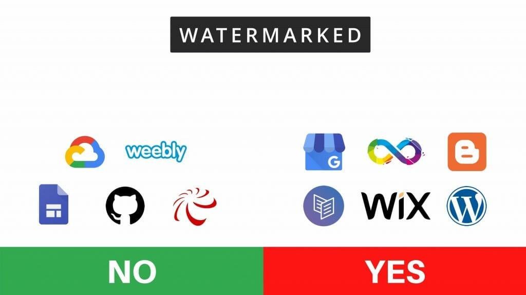 Free website hosting watermarks