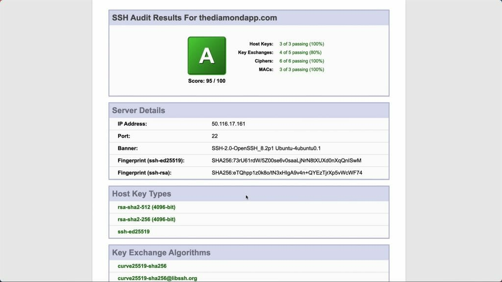 SSH audit results passing grade