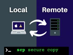 SCP secure copy tutorial
